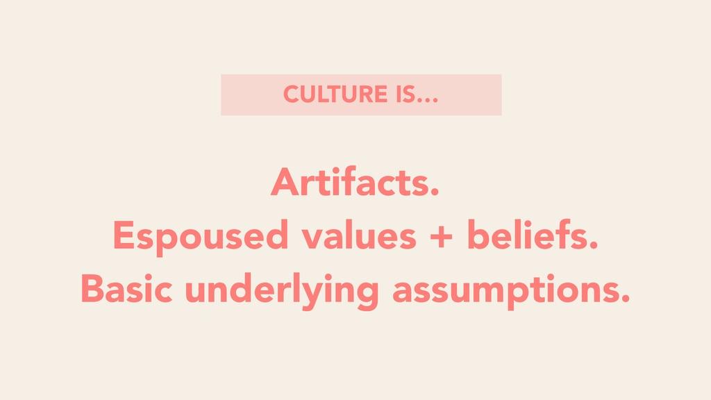 Artifacts. Espoused values + beliefs. Basic und...