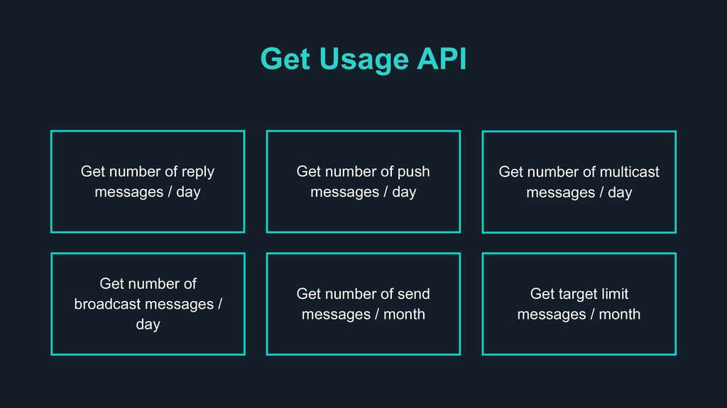 Get Usage API Get target limit messages / month...
