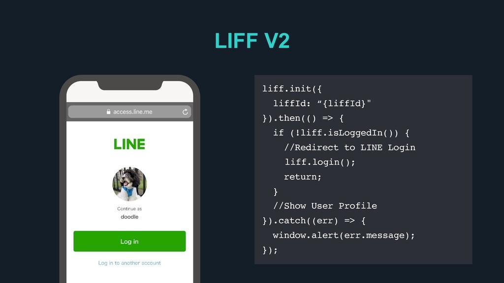 "liff.init({ liffId: ""{liffId}"" }).then(() => { ..."