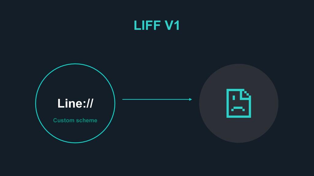 Custom scheme Line:// LIFF V1