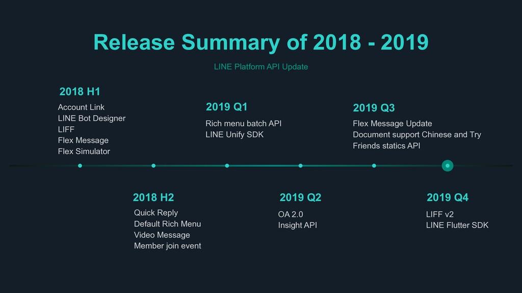 Release Summary of 2018 - 2019 LINE Platform AP...