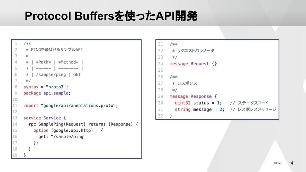 14 Protocol Buffersを使ったAPI開発