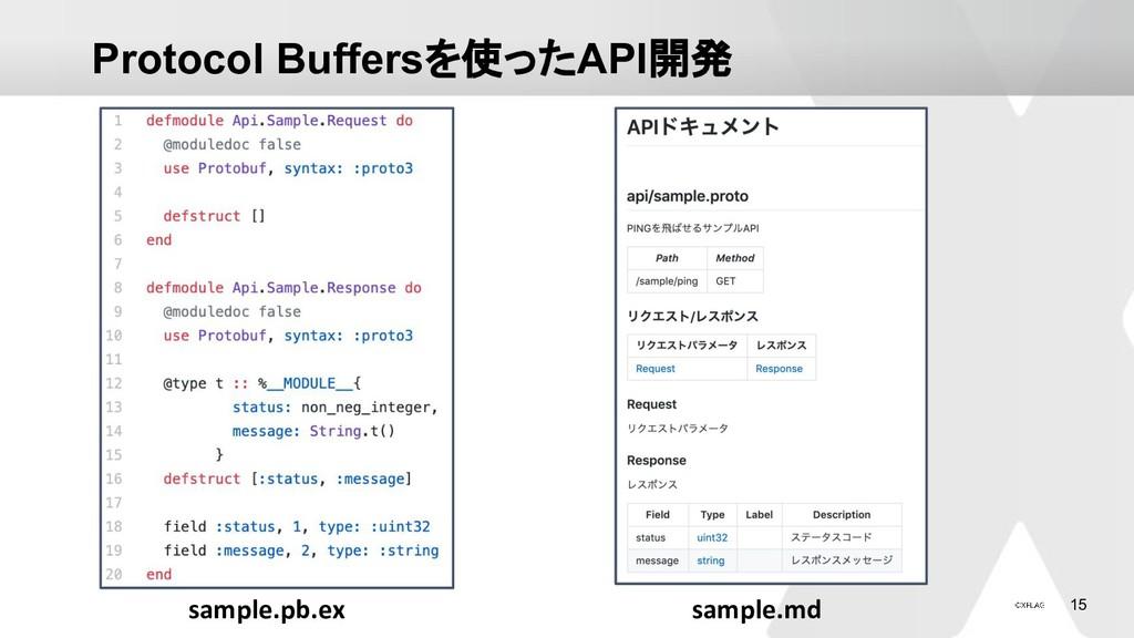 15 Protocol Buffersを使ったAPI開発 sample.pb.ex sampl...