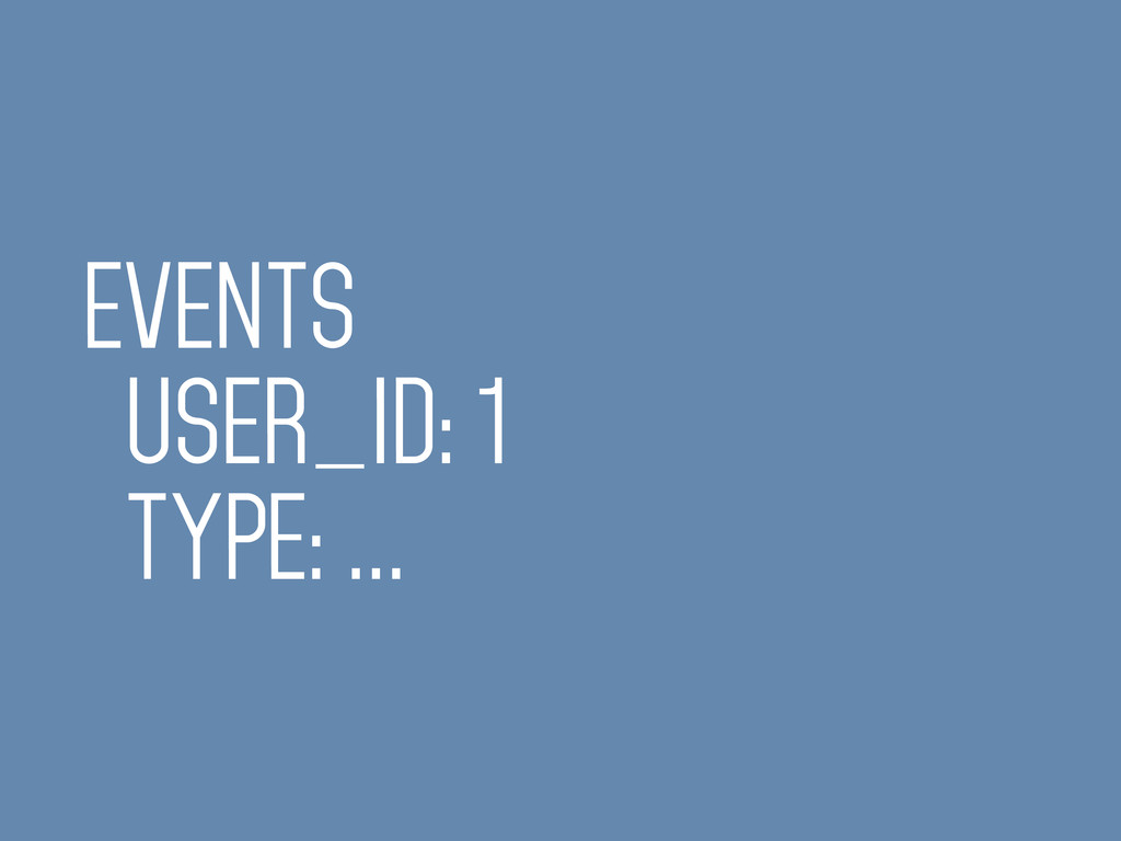EVENTS uSER_ID: 1 TYPE: …