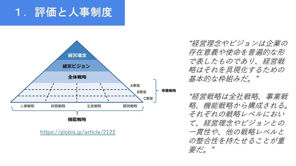 """1.評価と人事制度 https://globis.jp/article/2122 """"経営理念や..."""