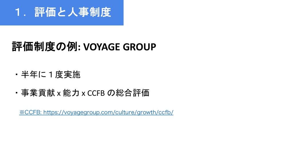 1.評価と人事制度 評価制度の例: VOYAGE GROUP ・半年に1度実施 ・事業貢献 x...