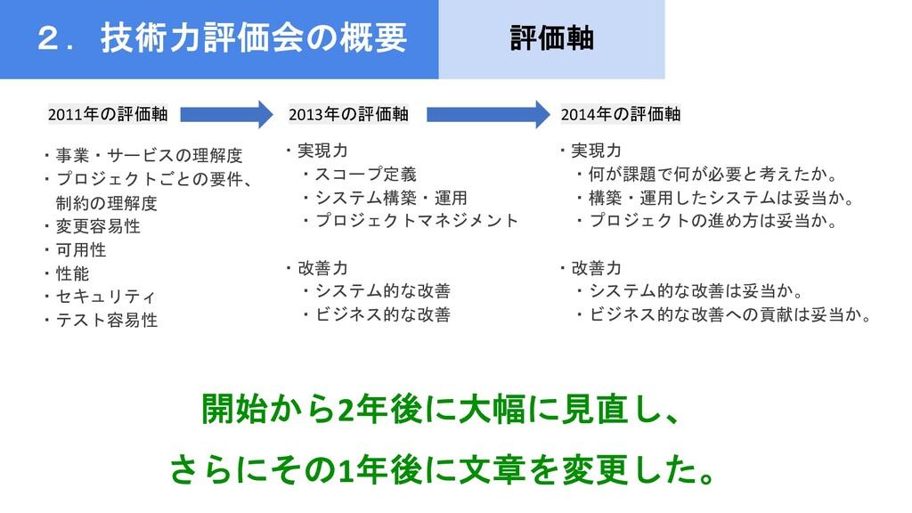 2.技術力評価会の概要 評価軸 開始から2年後に大幅に見直し、 さらにその1年後に文章を変更し...