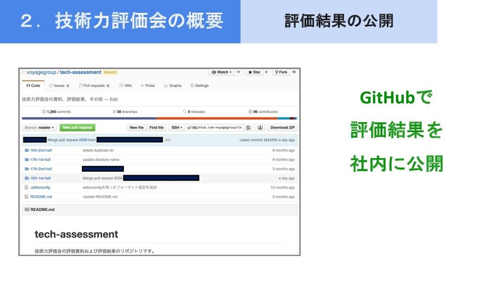 2.技術力評価会の概要 評価結果の公開 GitHubで 評価結果を 社内に公開