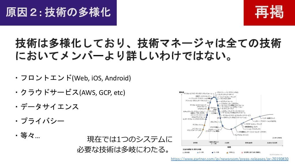原因2: 技術の多様化 ・フロントエンド(Web, iOS, Android) ・クラウドサー...