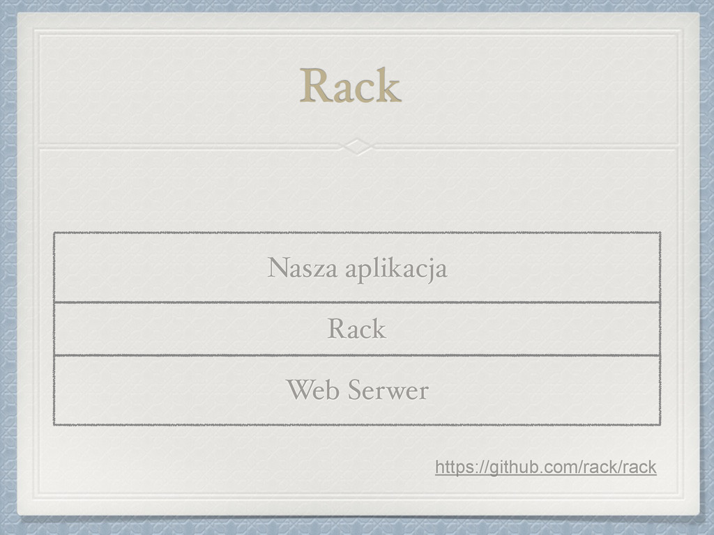 Rack Rack Web Serwer Nasza aplikacja https://gi...