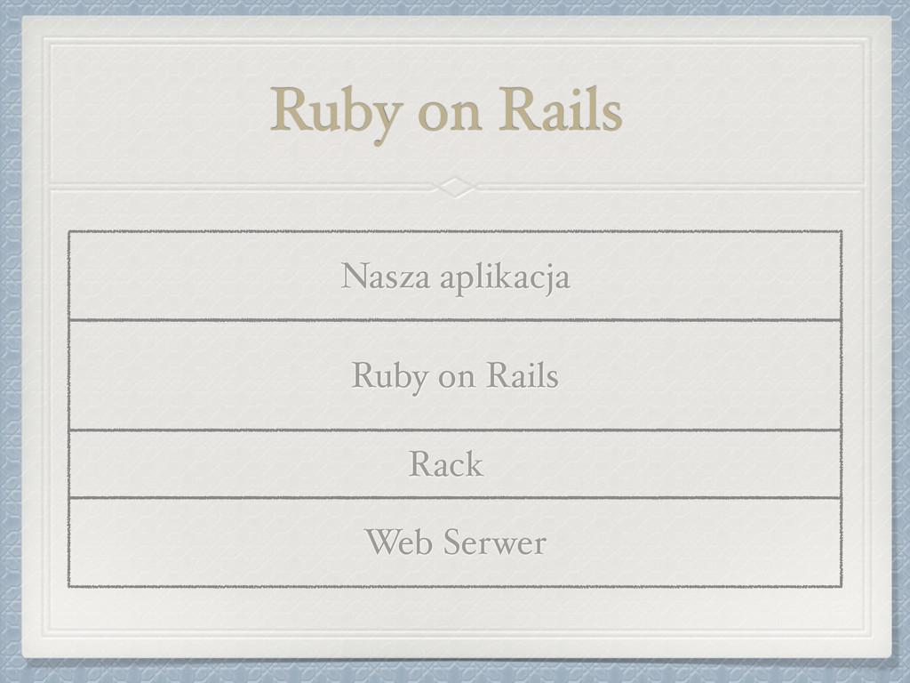 Ruby on Rails Web Serwer Ruby on Rails Nasza ap...