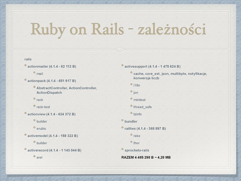 Ruby on Rails - zależności rails actionmailer (...