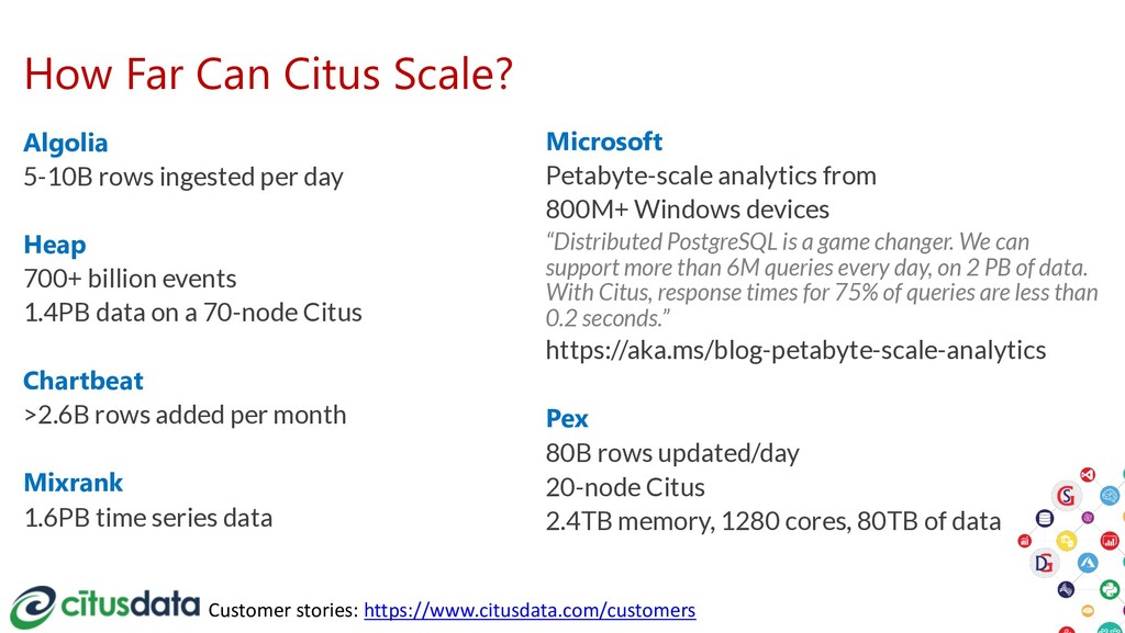 How Far Can Citus Scale? Algolia 5-10B rows ing...