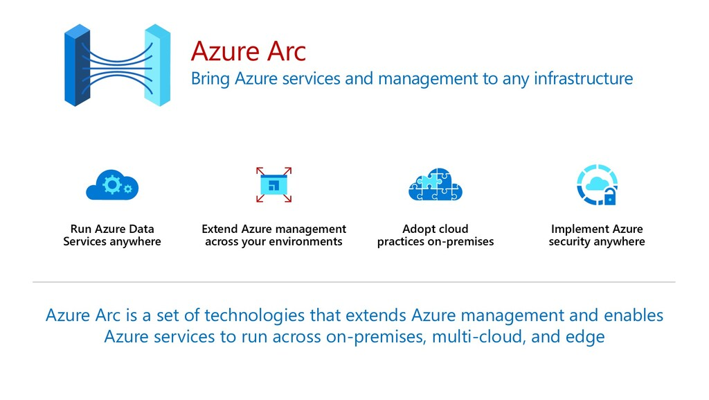 Azure Arc Bring Azure services and management t...