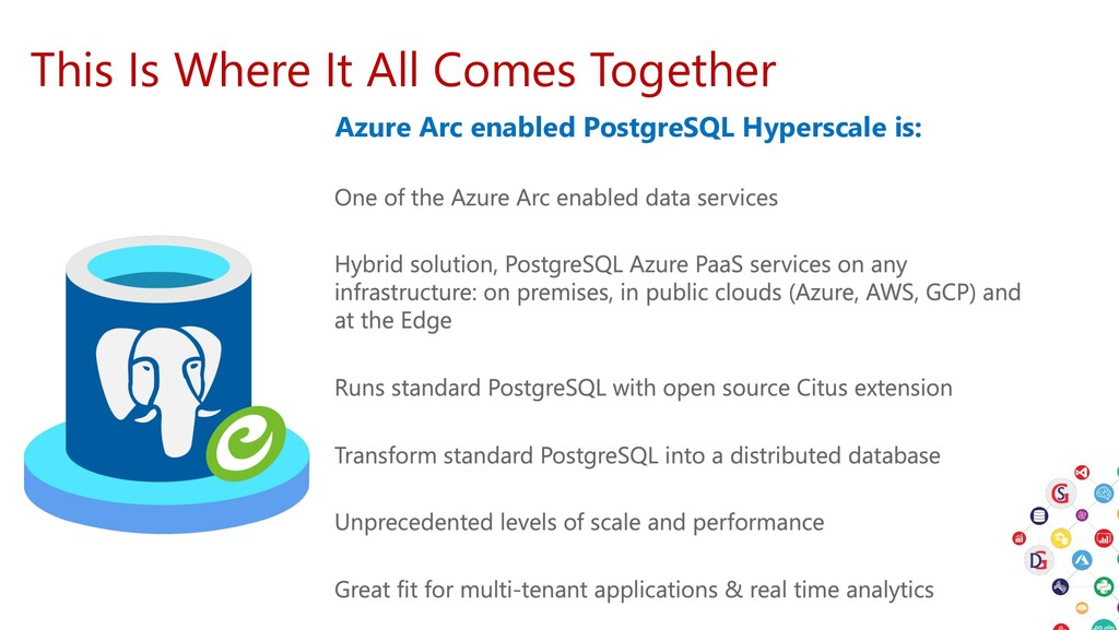 This Is Where It All Comes Together Azure Arc e...