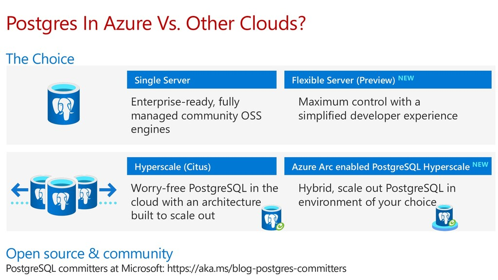 Postgres In Azure Vs. Other Clouds? The Choice ...