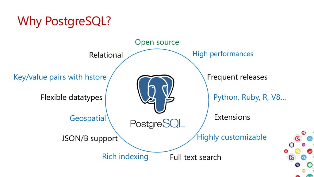 High performances Open source Relational JSON/B...