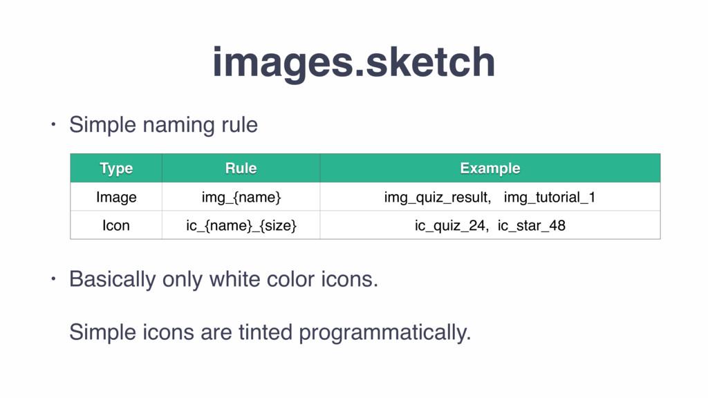 images.sketch • Simple naming rule    • Bas...