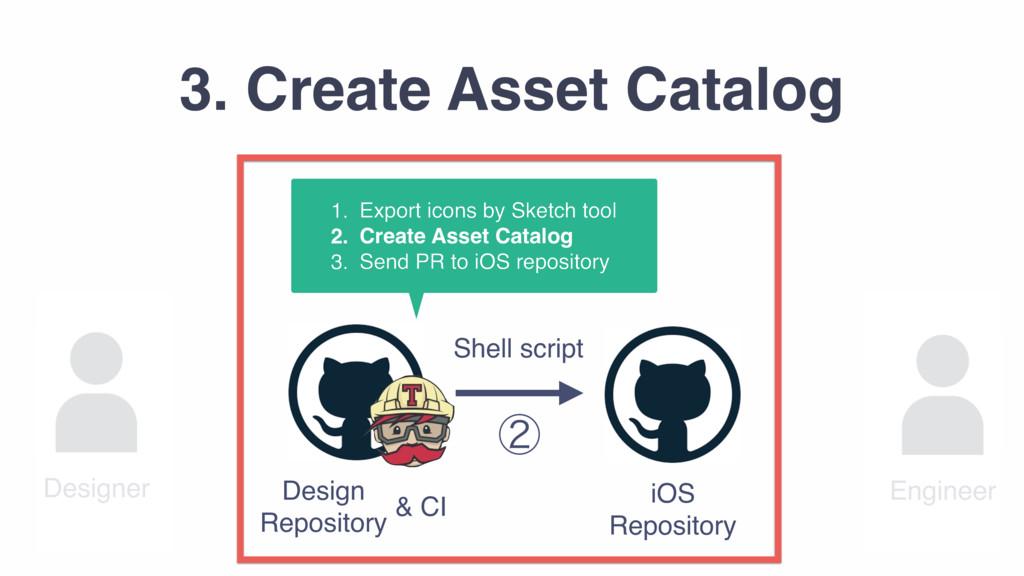 Designer Engineer iOS Repository Design Reposit...