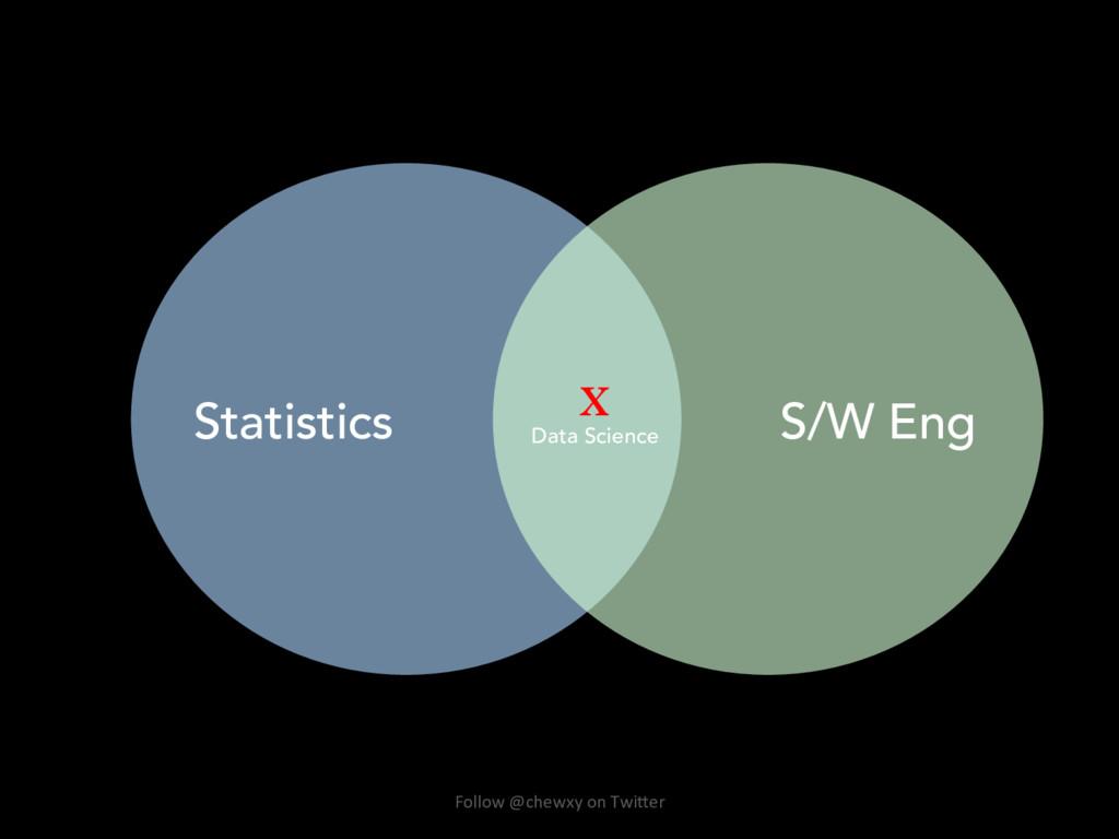 Statistics S/W Eng X Data Science Follow @chewx...