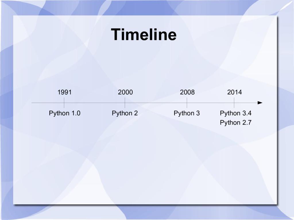 Timeline 1991 2000 2008 Python 1.0 Python 2 Pyt...