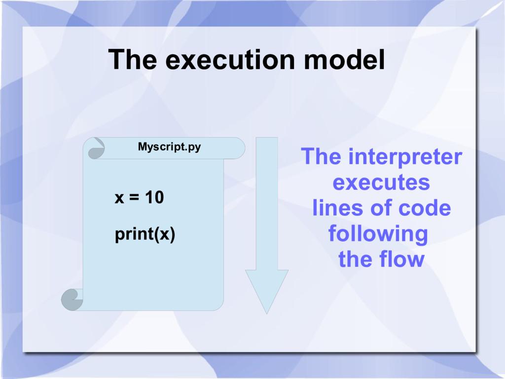The execution model x = 10 print(x) Myscript.py...
