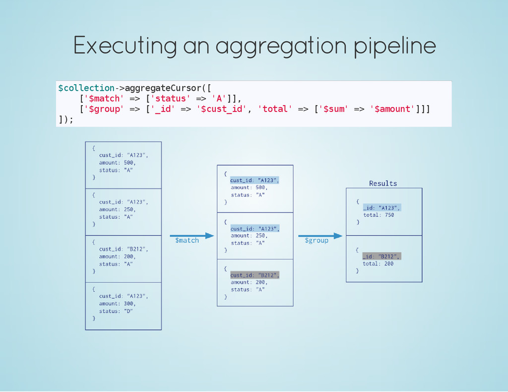 Executing an aggregation pipeline $ c o l l e c...
