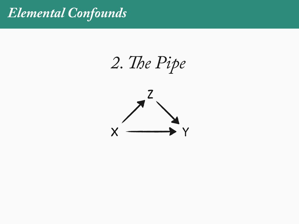 Elemental Confounds X Y Z 2. The Pipe