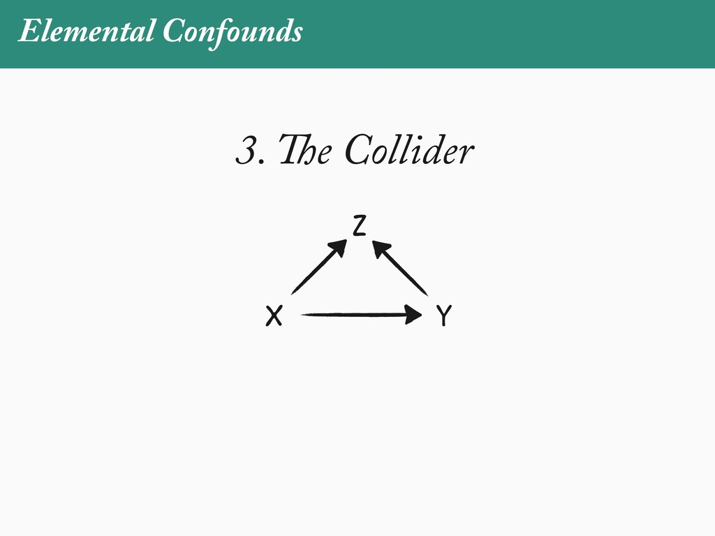 Elemental Confounds X Y Z 3. The Collider