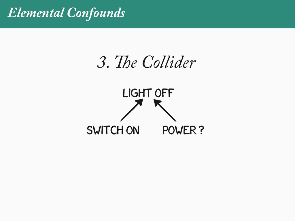 Elemental Confounds switch ON power ? light OFF...