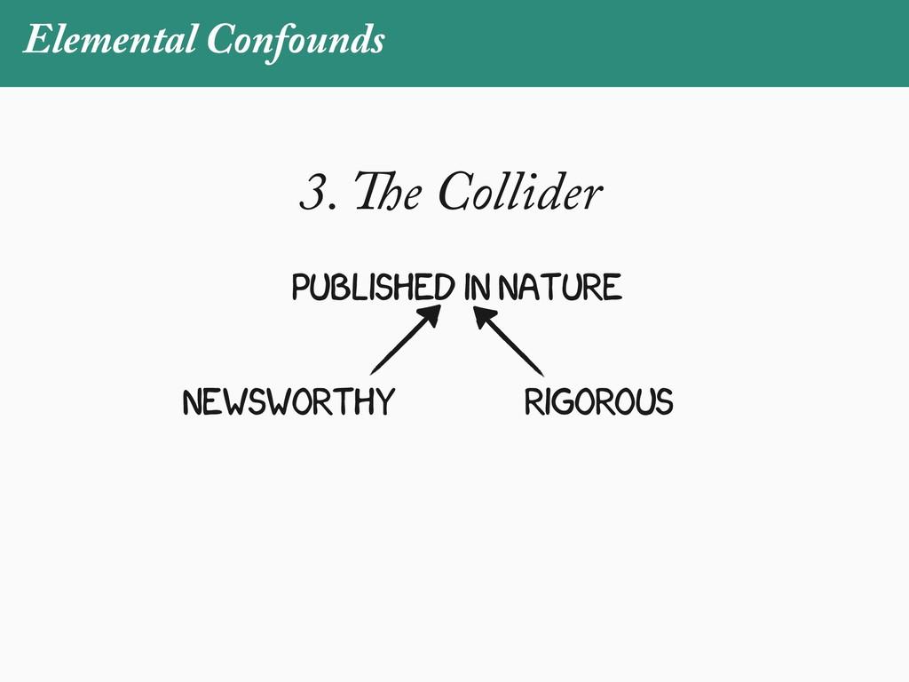 Elemental Confounds newsworthy rigorous publish...