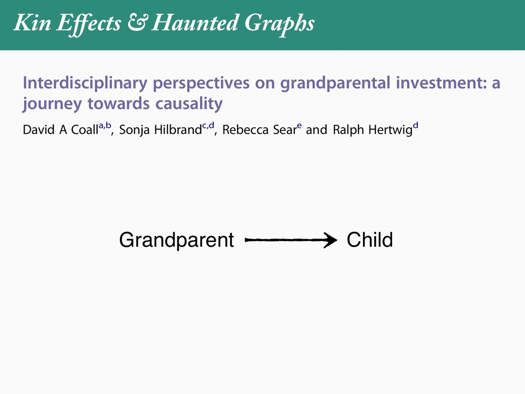 Kin Effects & Haunted Graphs Grandparent Child I...
