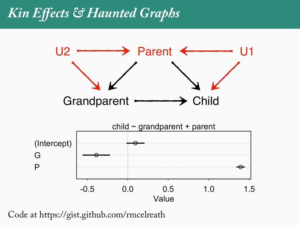 Kin Effects & Haunted Graphs Grandparent Parent ...