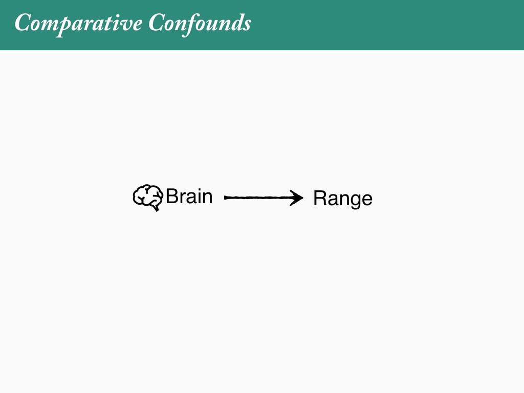 Comparative Confounds Brain Range