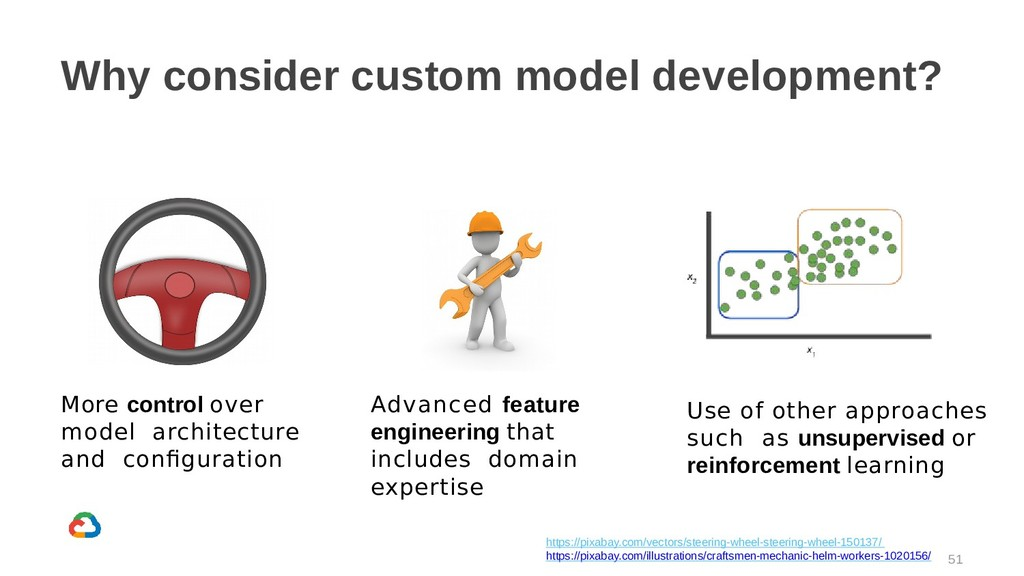 51 Why consider custom model development? Use o...