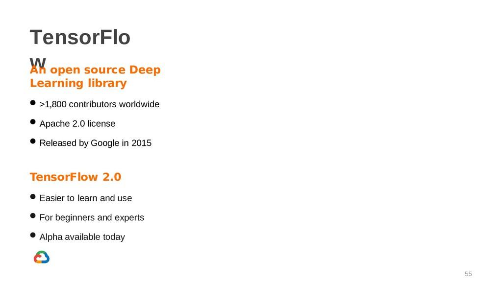 55 TensorFlo w An open source Deep Learning lib...