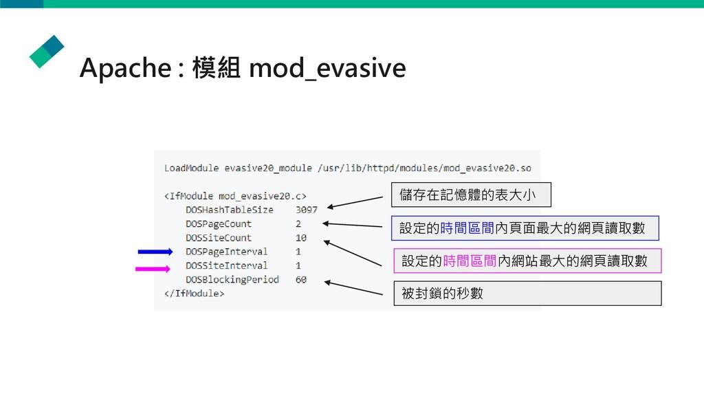 Apache : 模組 mod_evasive 儲存在記憶體的表大小 設定的時間區間內頁面最大...