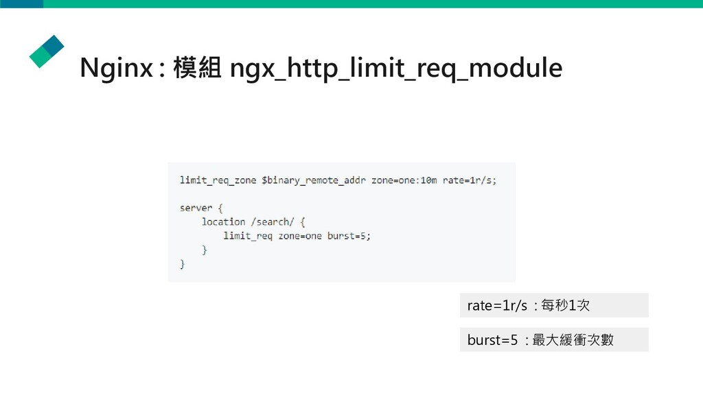 Nginx : 模組 ngx_http_limit_req_module rate=1r/s ...