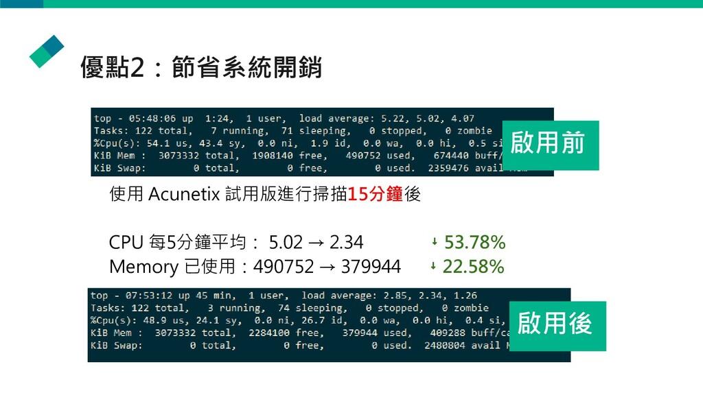 優點2:節省系統開銷 使用 Acunetix 試用版進行掃描15分鐘後 CPU 每5分鐘平均:...