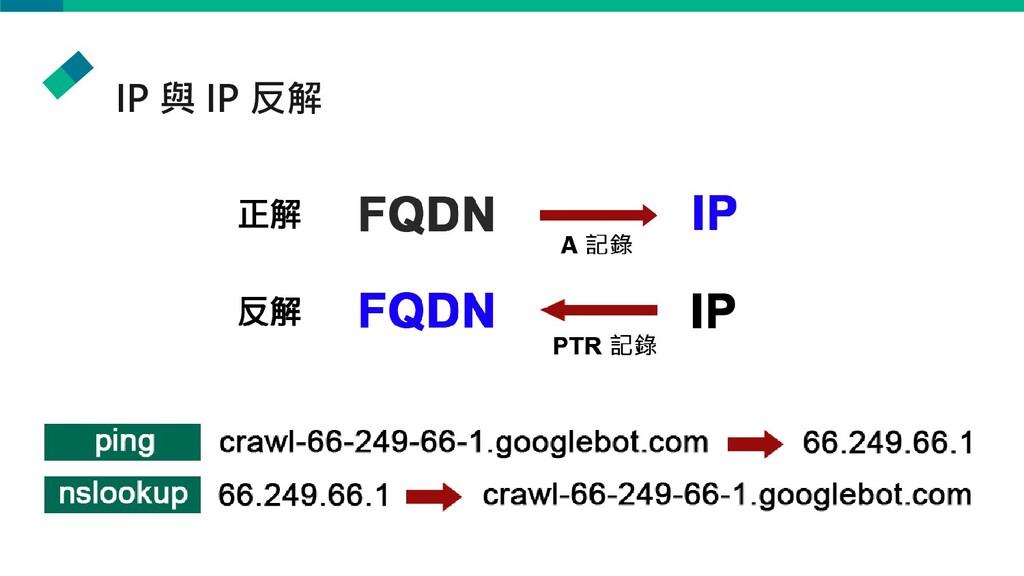 IP 與 IP 反解