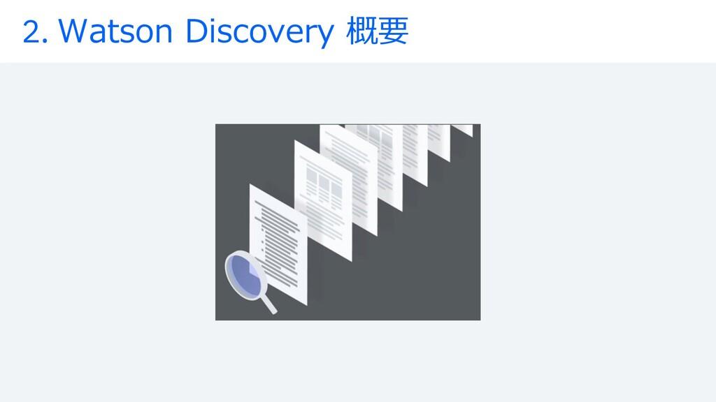 2. Watson Discovery 概要