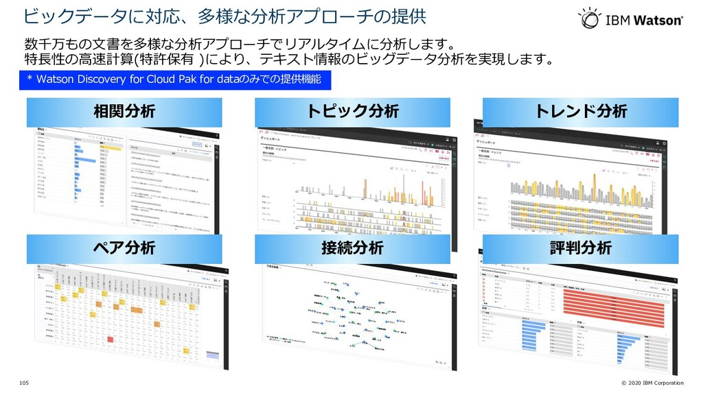 © 2020 IBM Corporation 105 数千万もの⽂書を多様な分析アプローチでリ...
