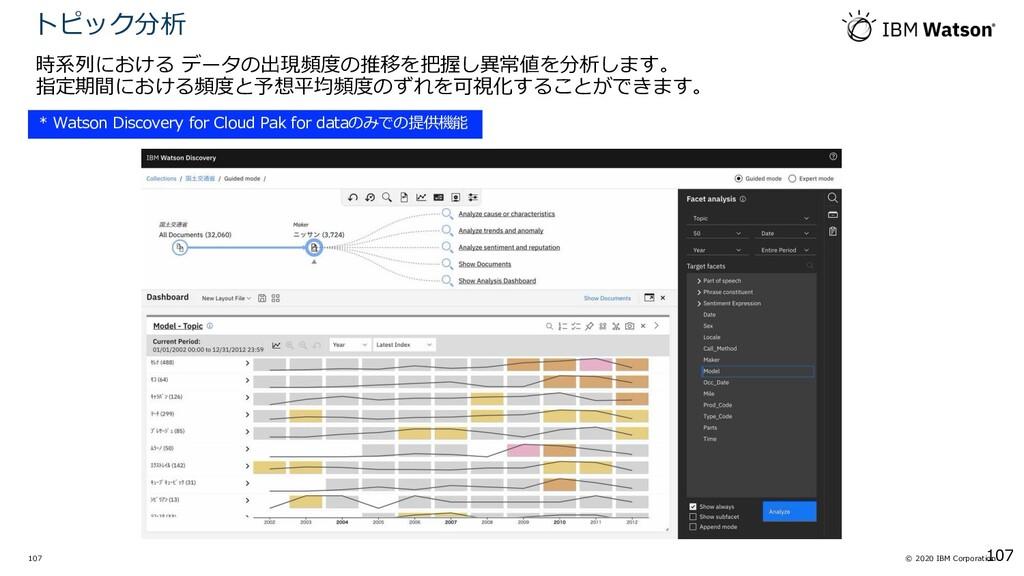 © 2020 IBM Corporation 107 時系列における データの出現頻度の推移を...