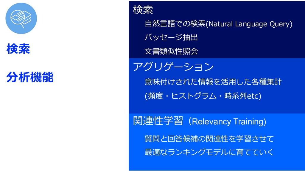 検索 分析機能 検索 アグリゲーション 関連性学習(Relevancy Training) ⾃...