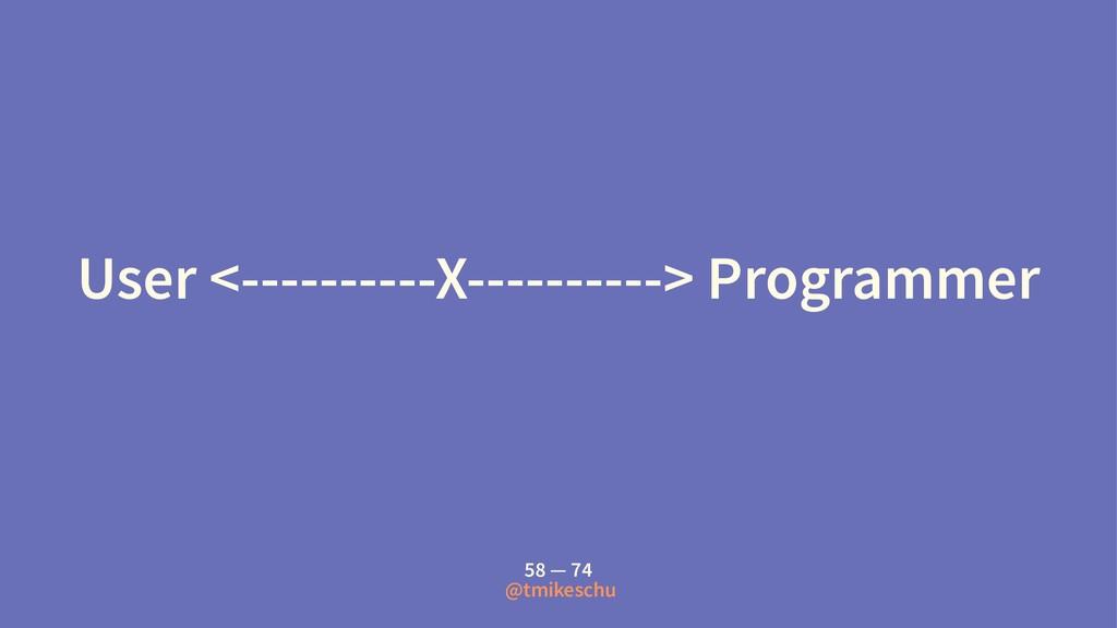 User <----------X----------> Programmer 58 — 74...
