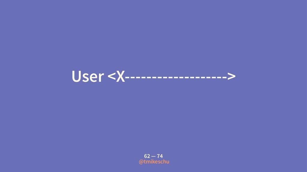 User <X-------------------> 62 — 74 @tmikeschu