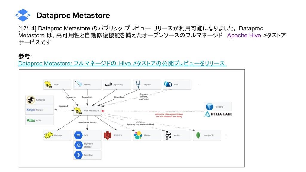 Dataproc Metastore [12/14] Dataproc Metastore の...