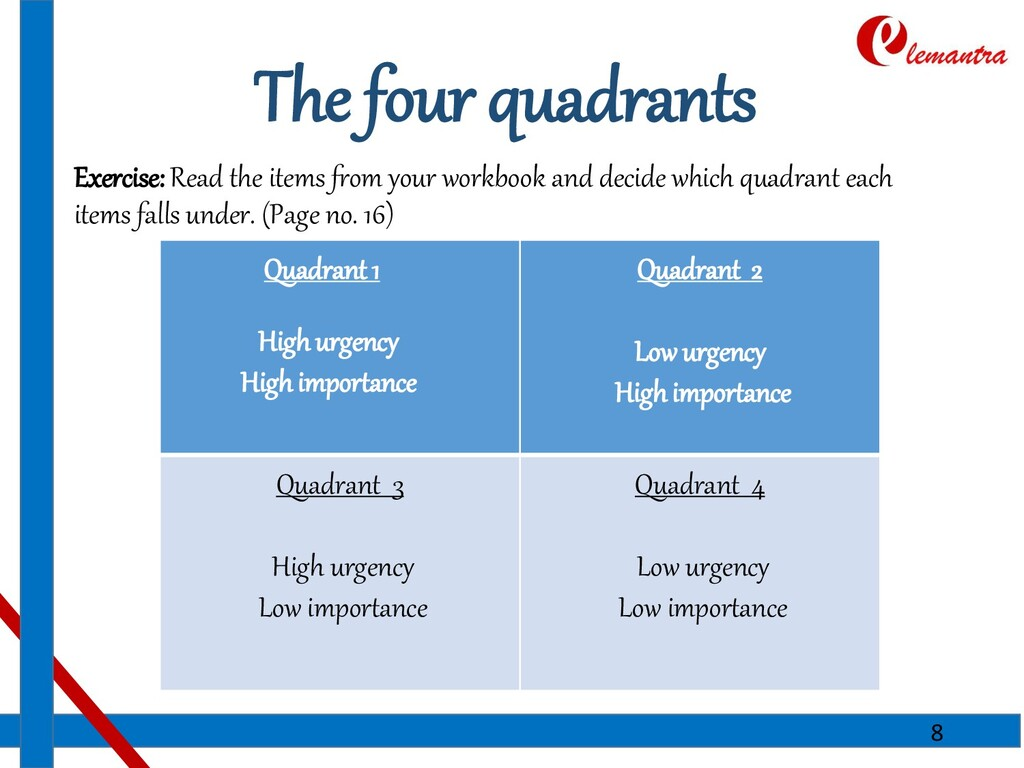The four quadrants Exercise: Read the items fro...