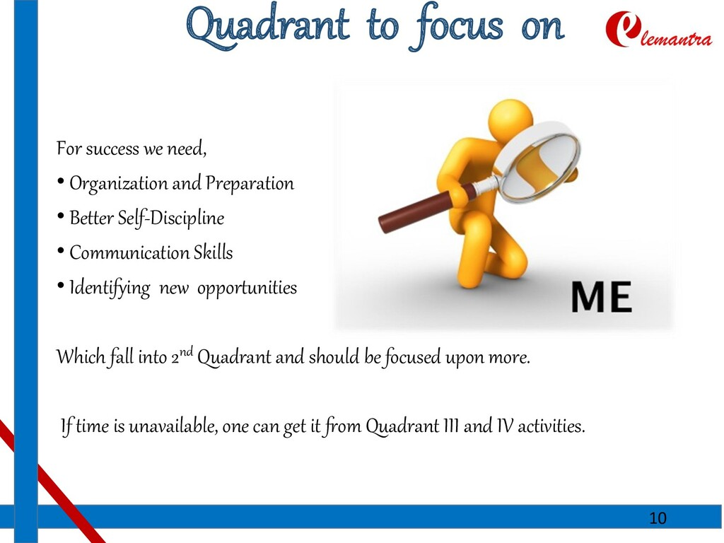 Quadrant to focus on For success we need, • Org...