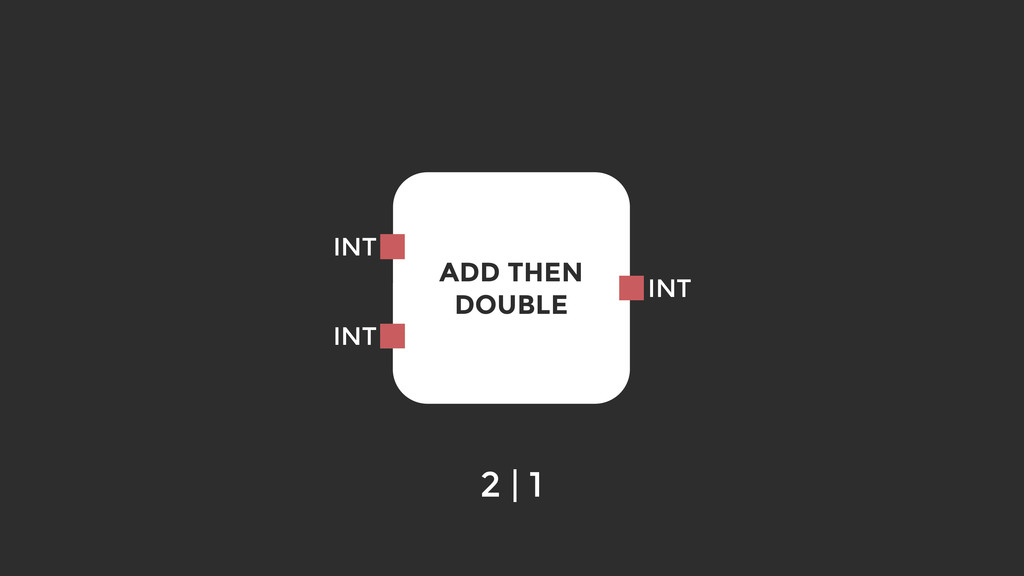 ADD THEN DOUBLE INT INT INT 2 | 1